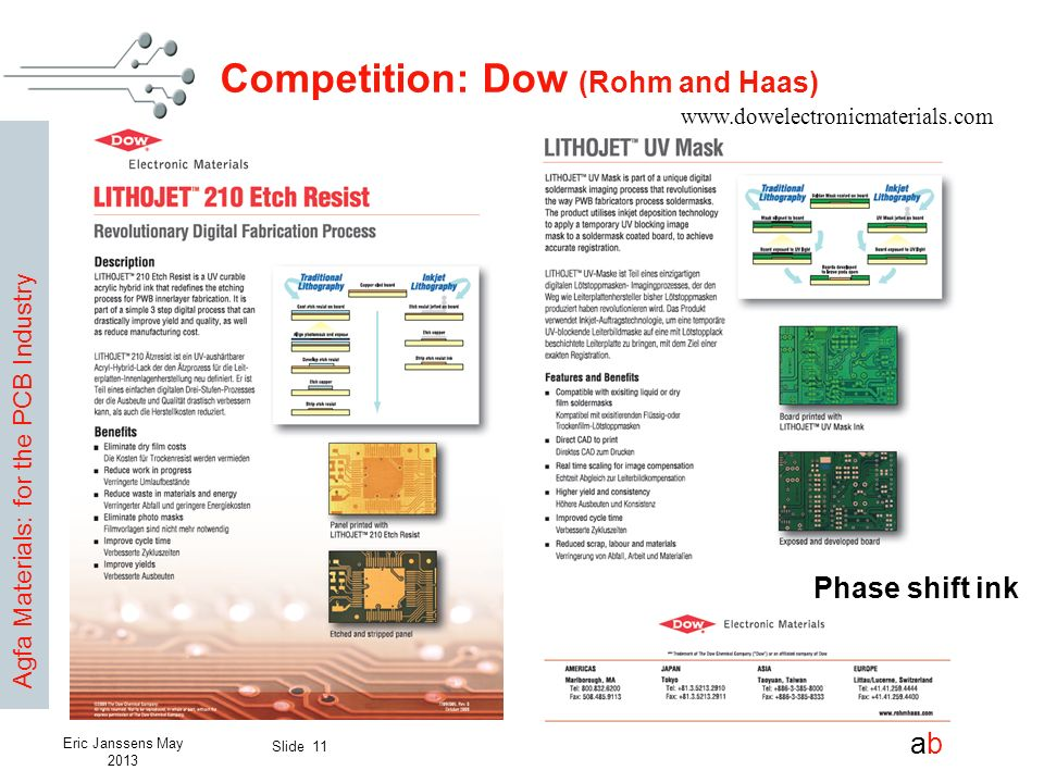 Competition: Dow (Rohm and Haas)