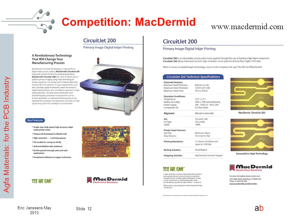 Competition: MacDermid