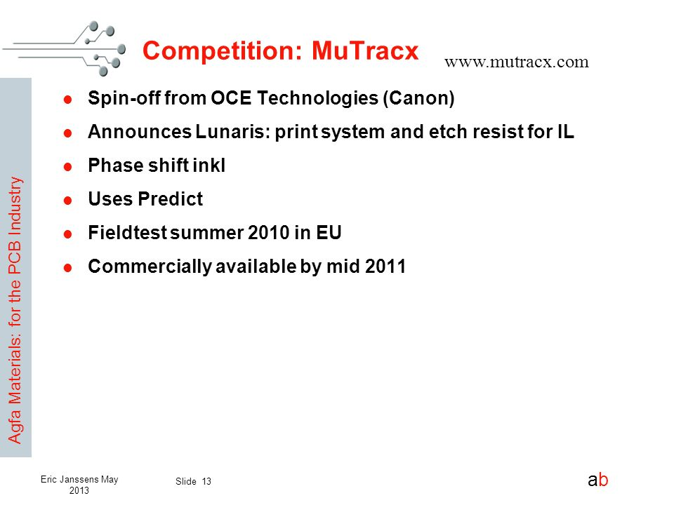 Competition: MuTracx www.mutracx.com