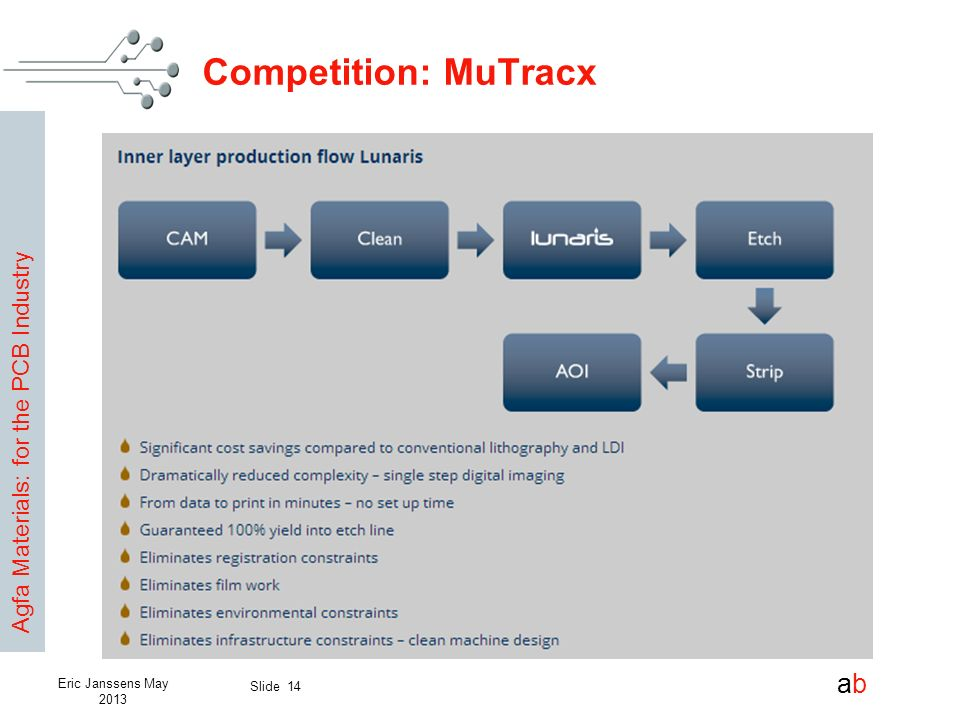Competition: MuTracx Eric Janssens May 2013