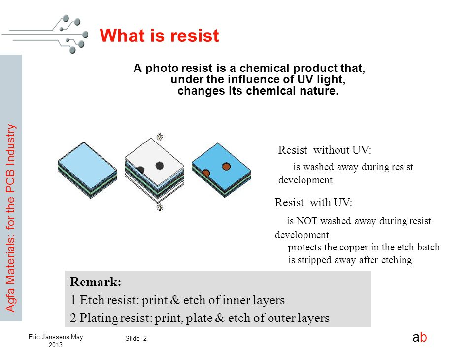 What is resist is NOT washed away during resist development Remark: