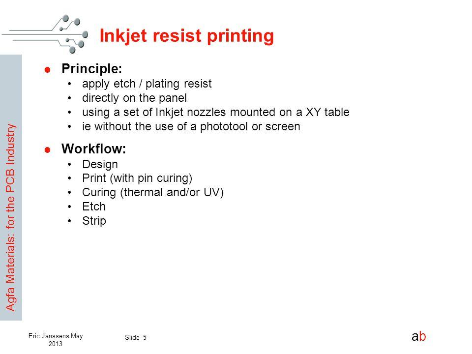 Inkjet resist printing