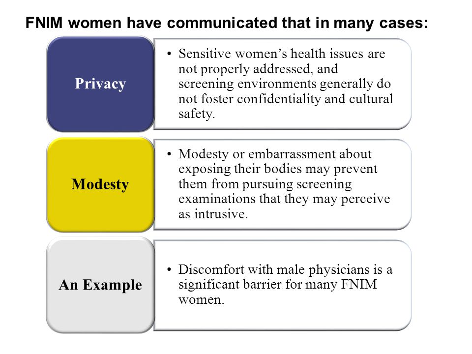 Privacy Modesty An Example