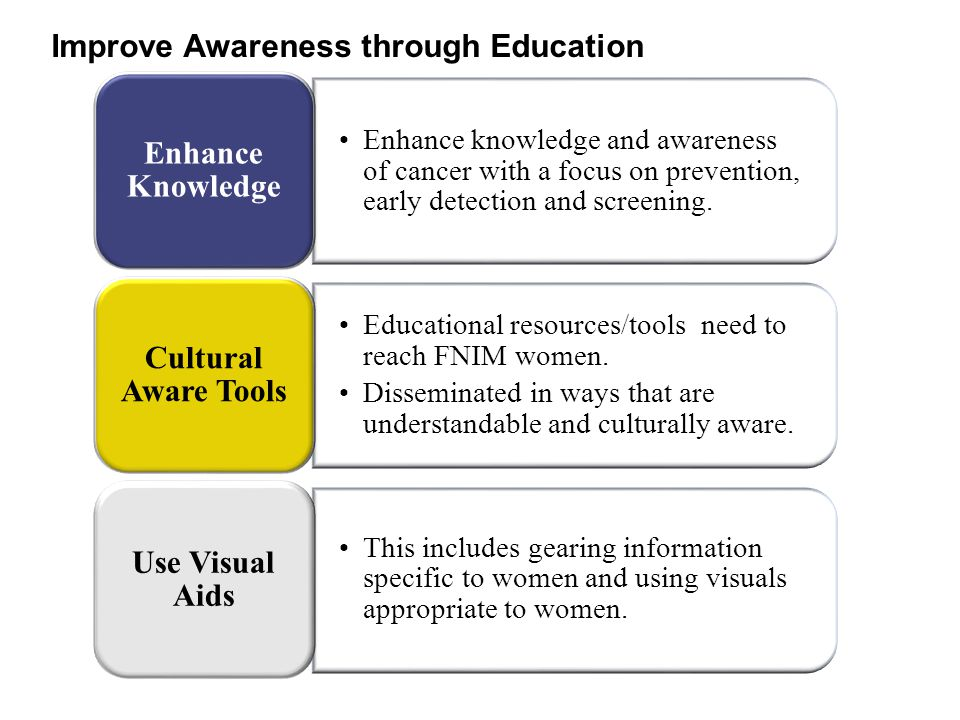 Enhance Knowledge Cultural Aware Tools Use Visual Aids
