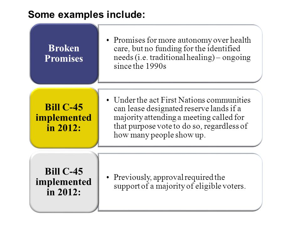Bill C-45 implemented in 2012:
