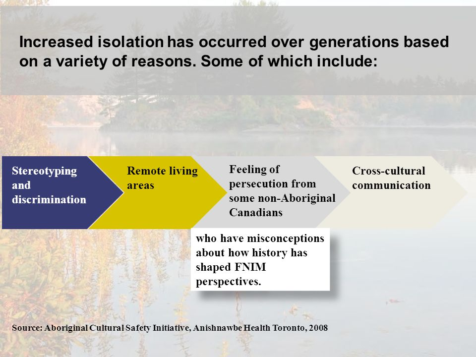 Increased isolation has occurred over generations based on a variety of reasons. Some of which include: