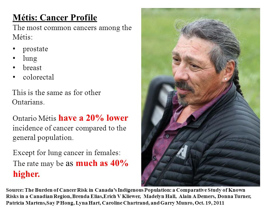 Métis: Cancer Profile The most common cancers among the Métis: