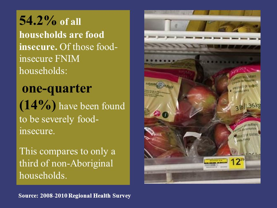 54. 2% of all households are food insecure