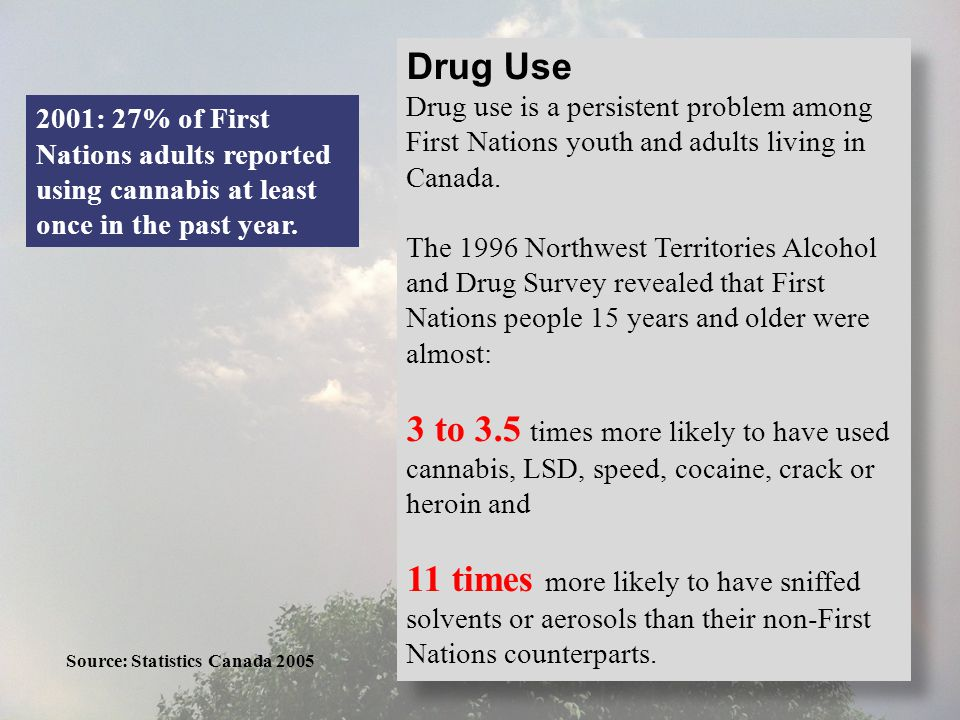Drug Use Drug use is a persistent problem among First Nations youth and adults living in Canada.