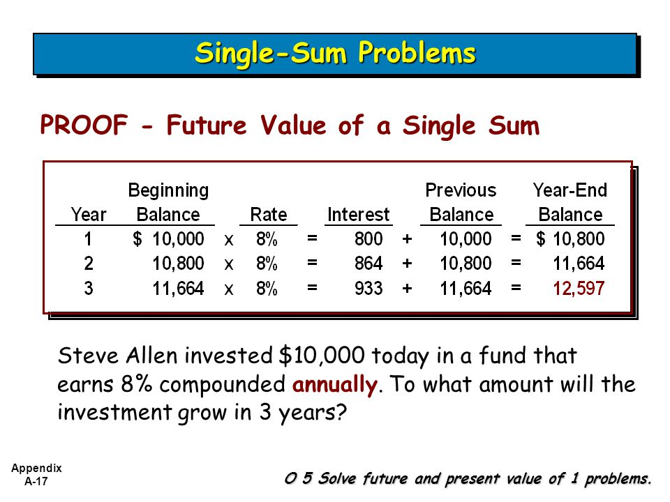Single-Sum Problems PROOF - Future Value of a Single Sum