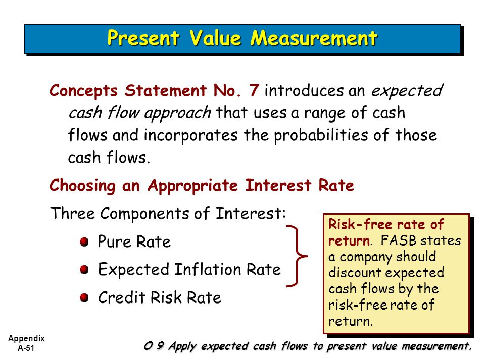 Present Value Measurement