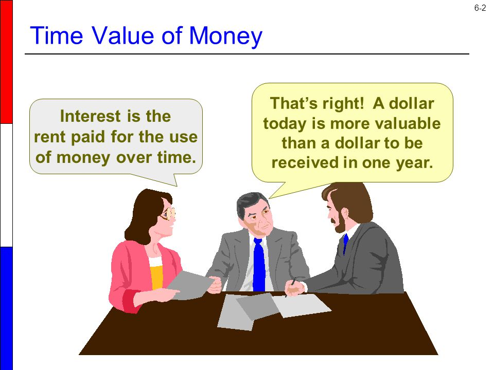 Time Value of Money Interest is the rent paid for the use