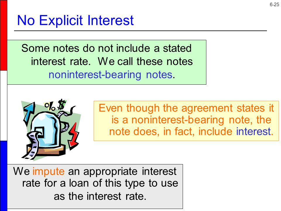 No Explicit Interest Some notes do not include a stated interest rate. We call these notes noninterest-bearing notes.