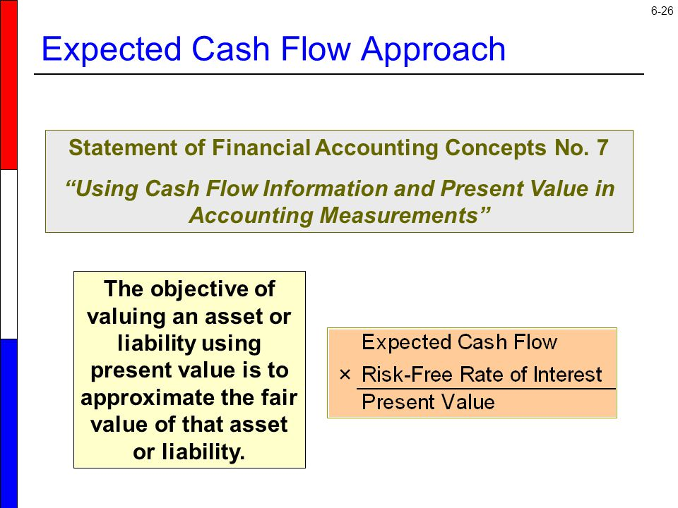 Expected Cash Flow Approach