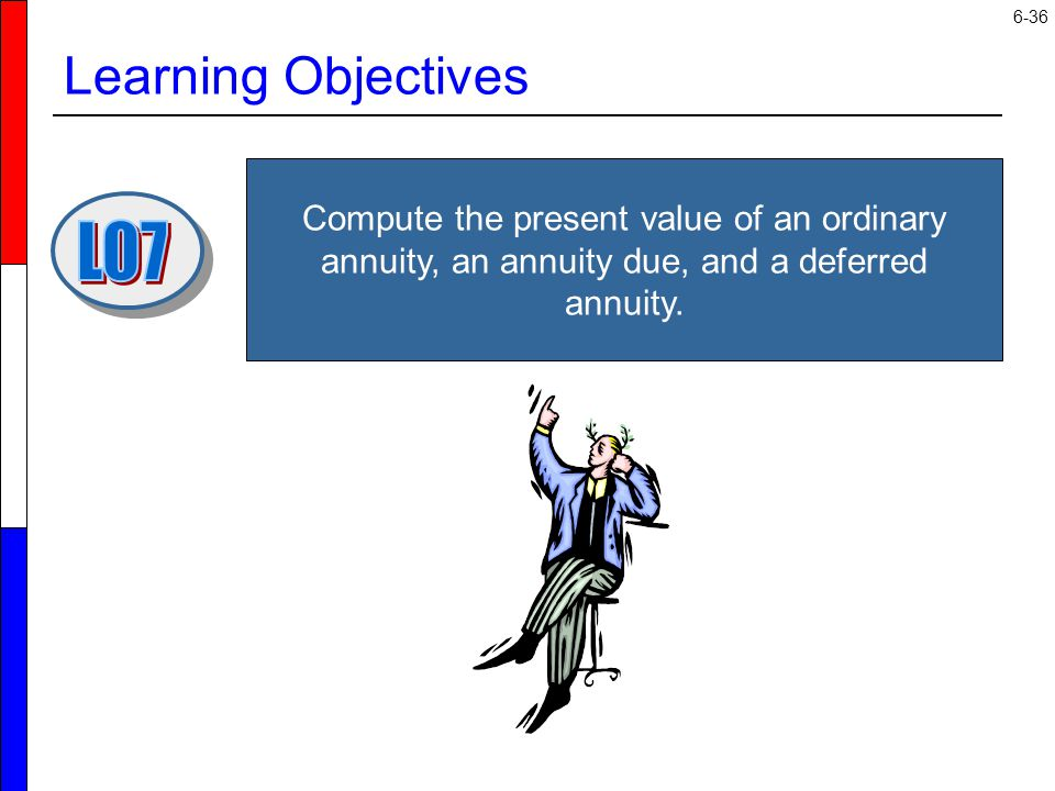 Learning Objectives LO7