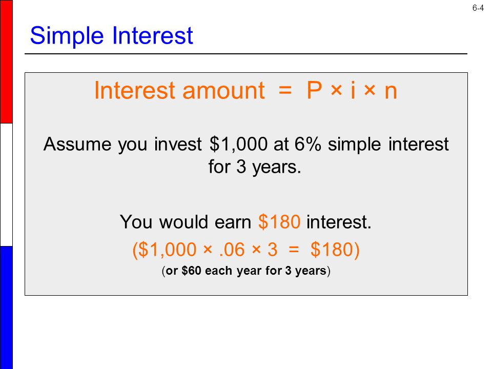 Interest amount = P × i × n