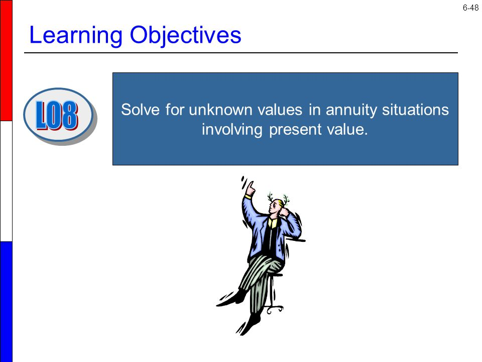 Learning Objectives LO8