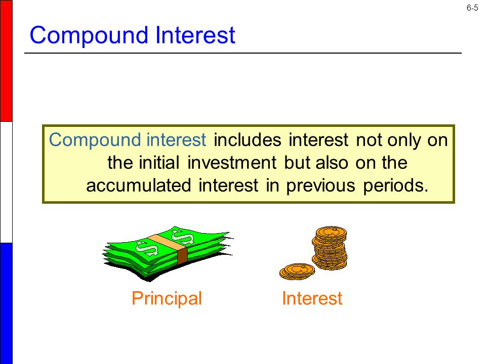 Compound Interest Compound interest includes interest not only on the initial investment but also on the accumulated interest in previous periods.