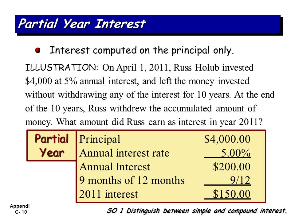 Partial Year Interest Partial Year Principal $4,000.00