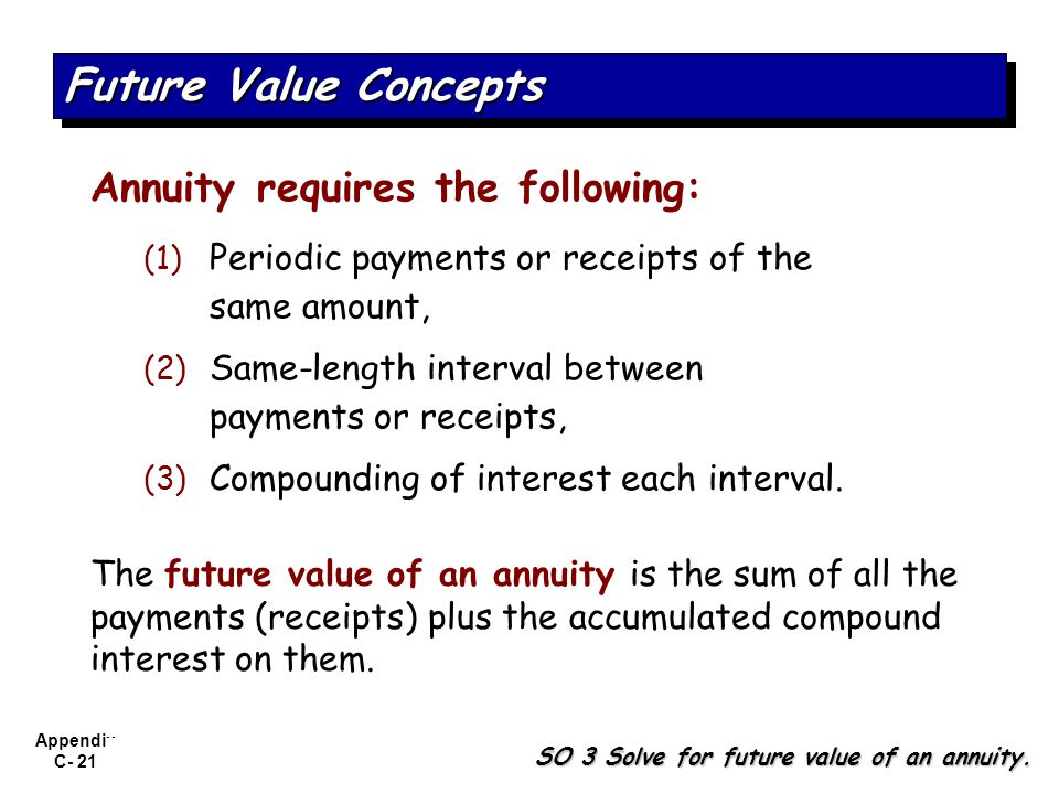 Future Value Concepts Annuity requires the following: