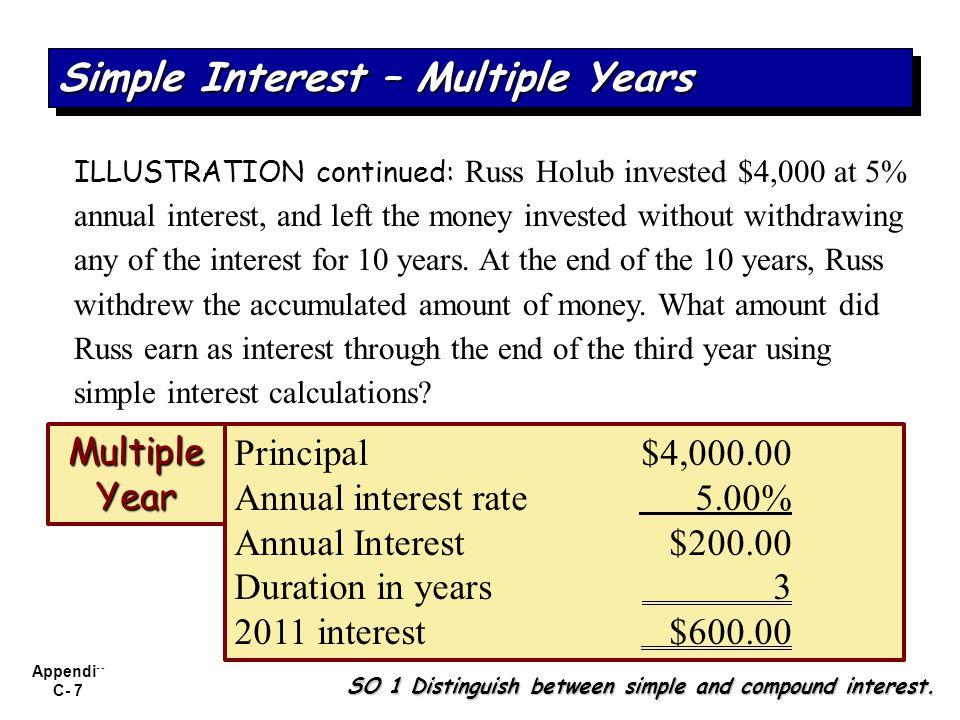 Simple Interest – Multiple Years