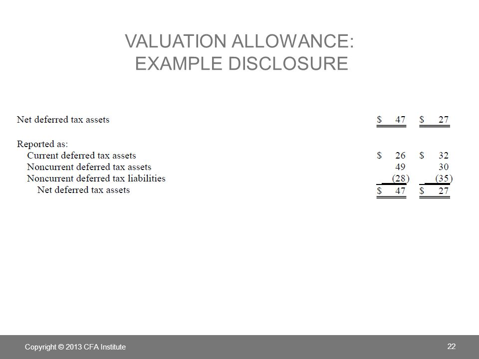 Valuation allowance: example disclosure