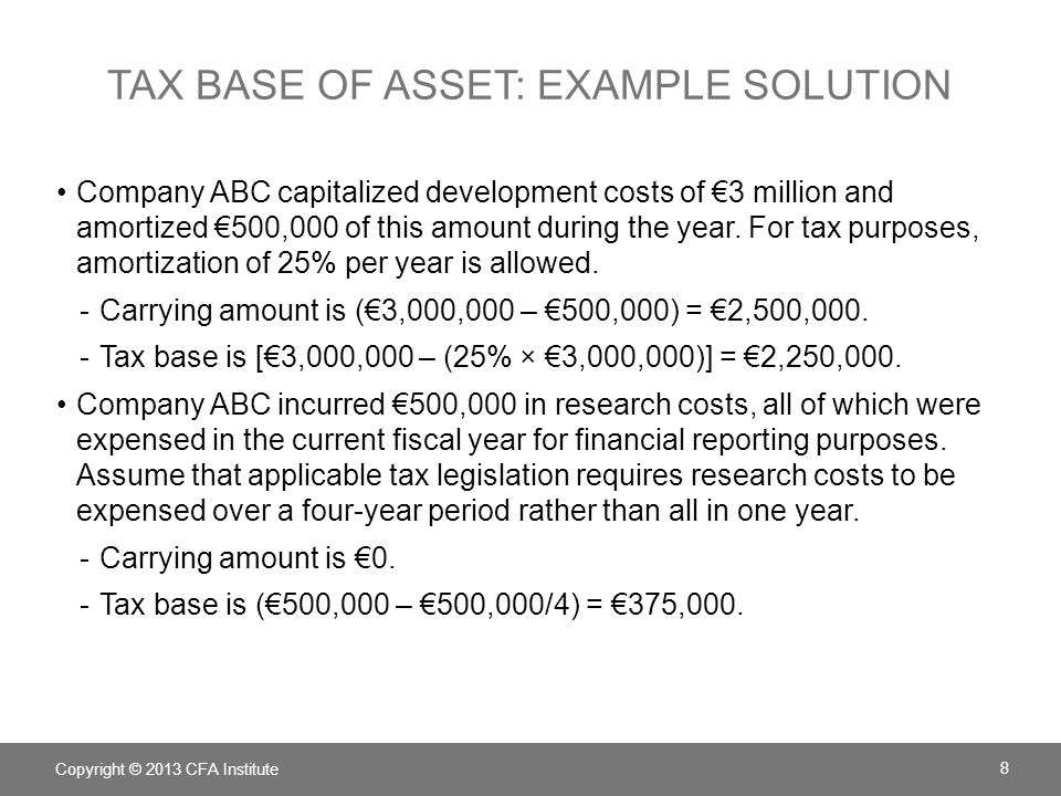 Tax base of asset: example solution