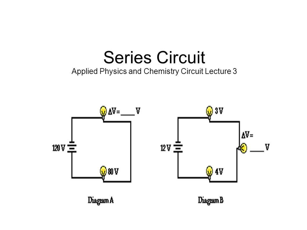 Series Circuit Applied Physics and Chemistry Circuit Lecture 3