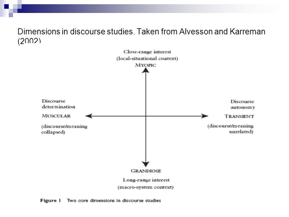 Dimensions in discourse studies