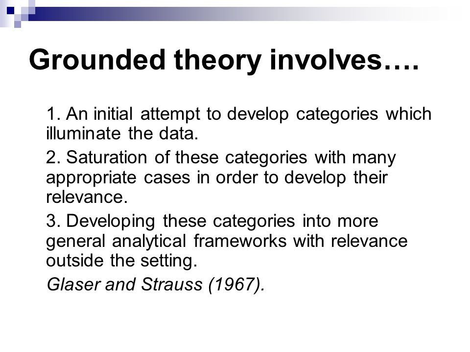 Grounded theory involves….