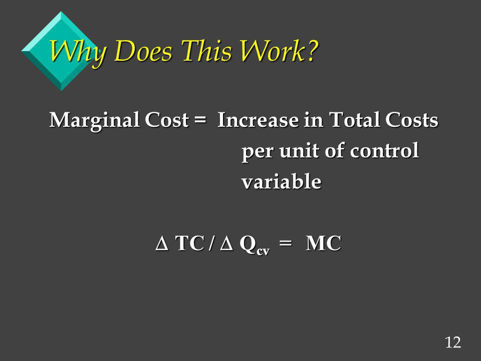 Why Does This Work Marginal Cost = Increase in Total Costs