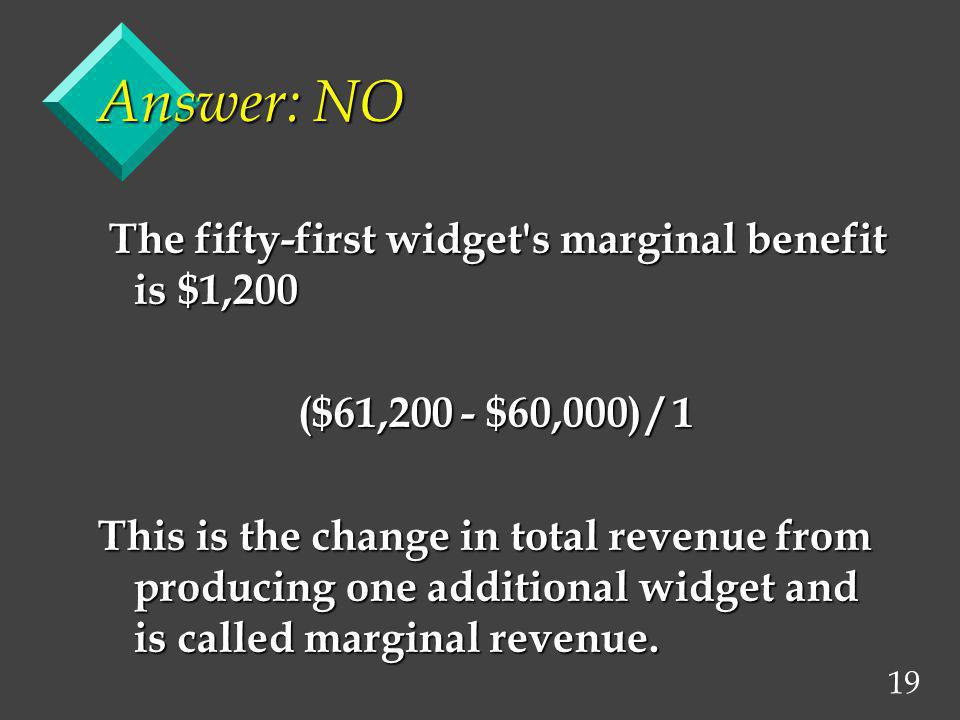 Answer: NO The fifty-first widget s marginal benefit is $1,200