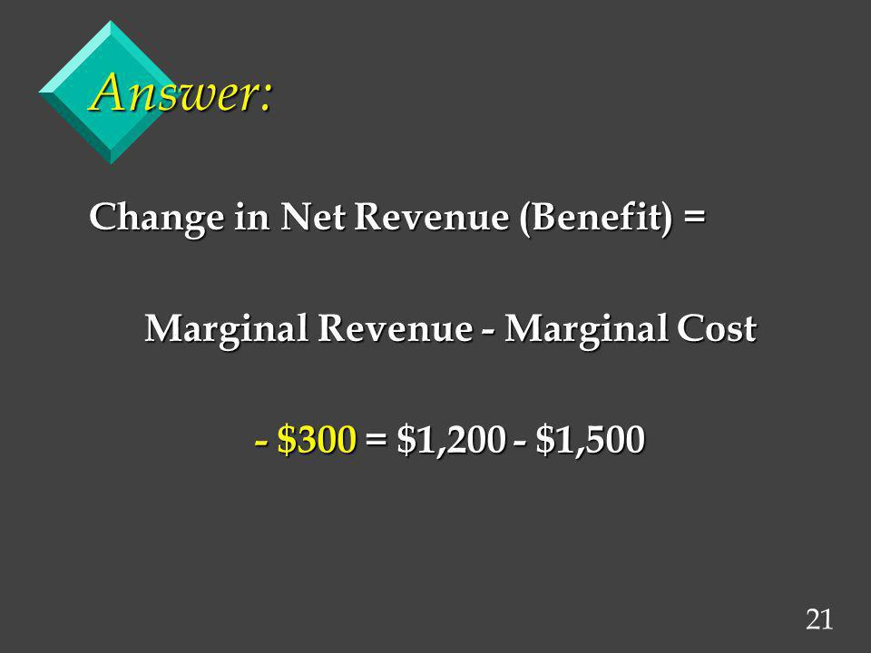 Marginal Revenue - Marginal Cost
