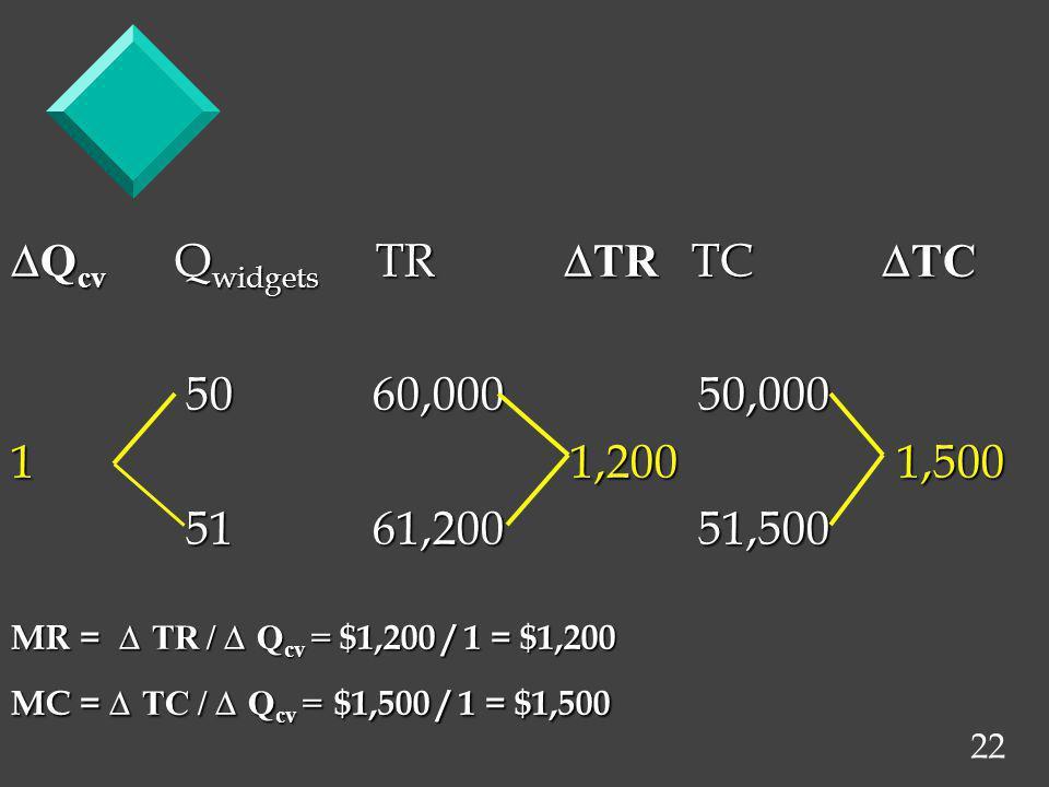 Qcv Qwidgets TR TR TC TC 50 60,000 50,000 1 1,200 1,500