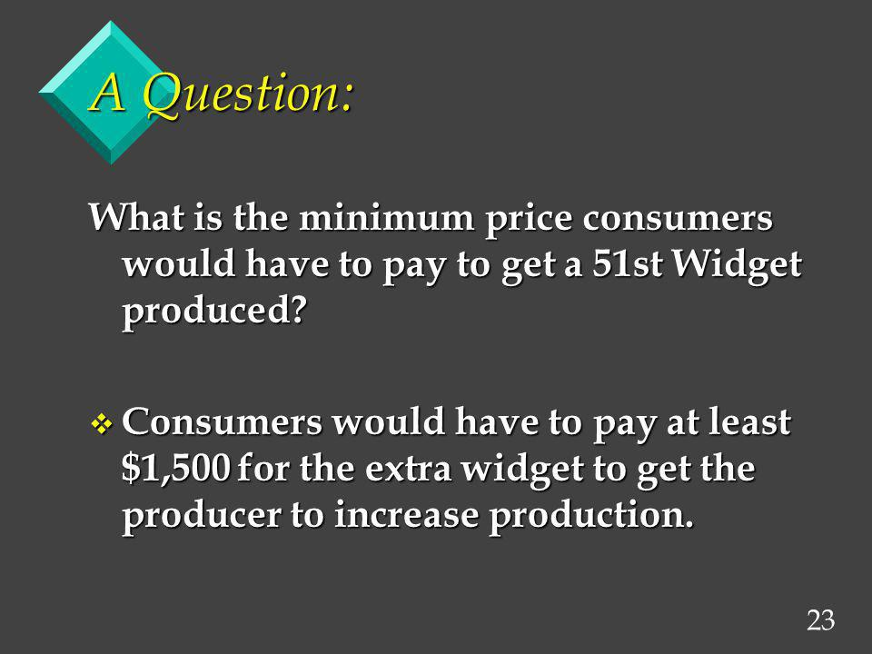 A Question: What is the minimum price consumers would have to pay to get a 51st Widget produced