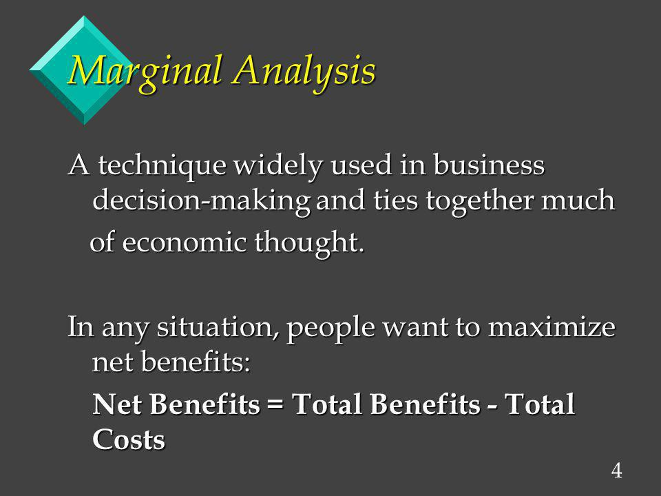 Marginal Analysis A technique widely used in business decision-making and ties together much. of economic thought.
