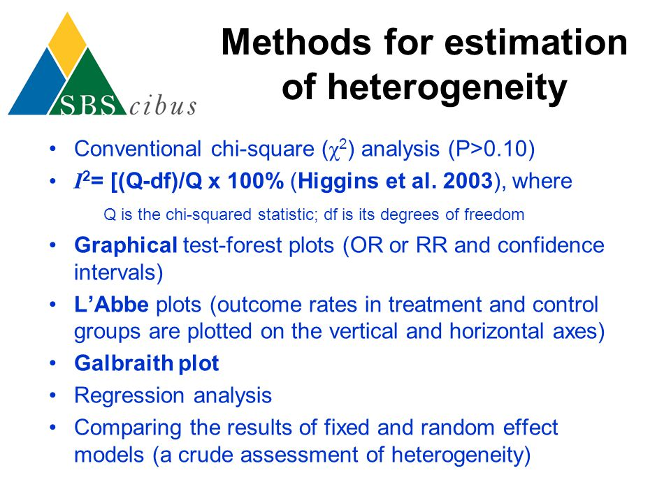 Methods for estimation of heterogeneity