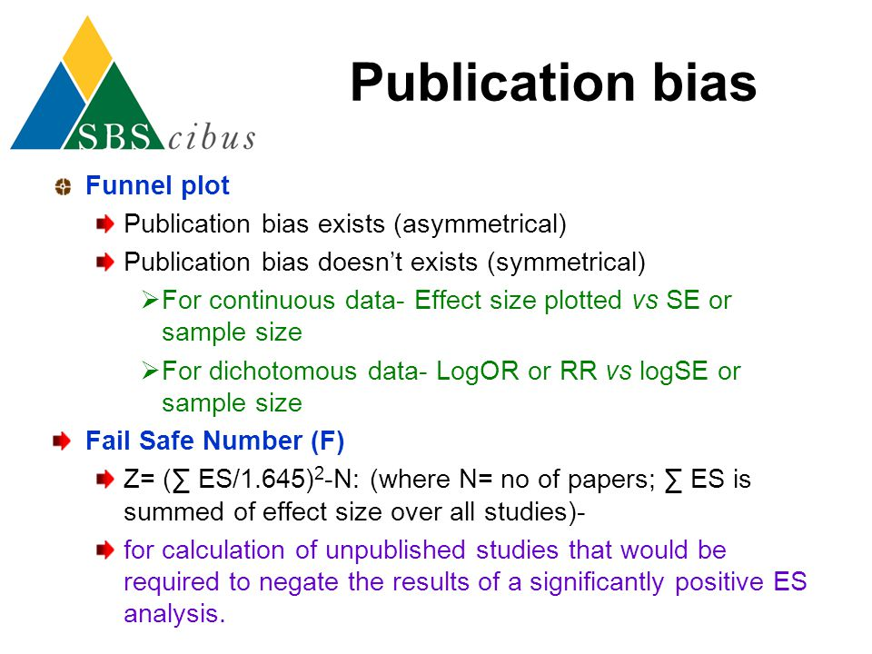 Publication bias Funnel plot Publication bias exists (asymmetrical)