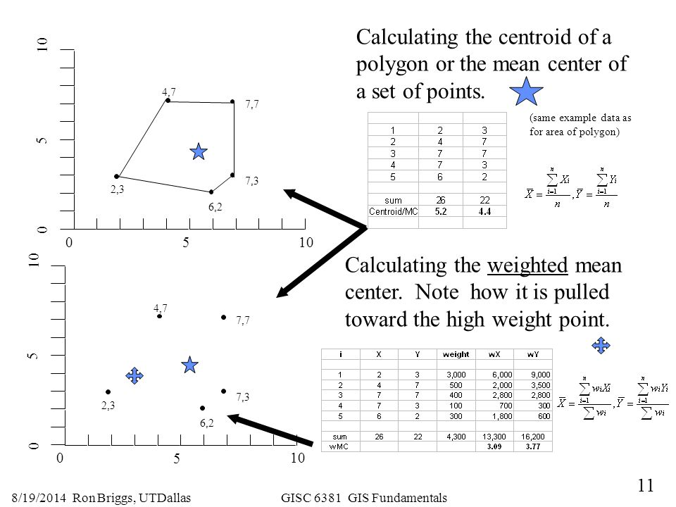 Calculating the centroid of a polygon or the mean center of a set of points.