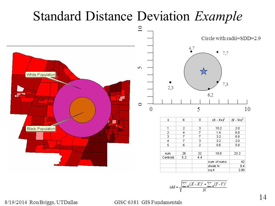 Standard Distance Deviation Example