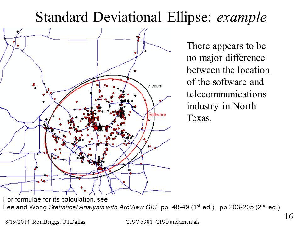 Standard Deviational Ellipse: example