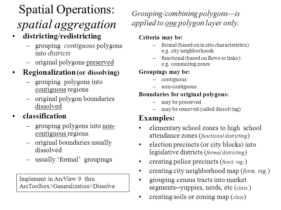 Spatial Operations: spatial aggregation