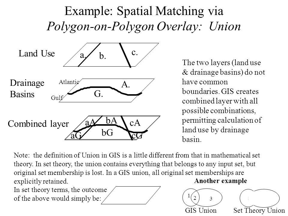 Example: Spatial Matching via Polygon-on-Polygon Overlay: Union