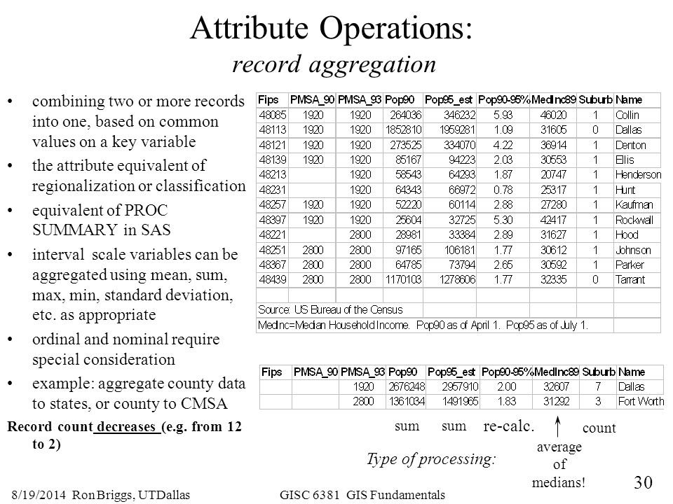 Attribute Operations: record aggregation