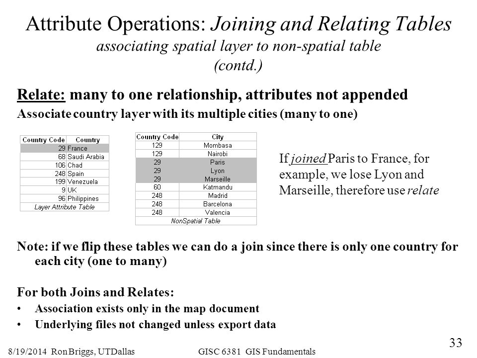 Attribute Operations: Joining and Relating Tables associating spatial layer to non-spatial table (contd.)