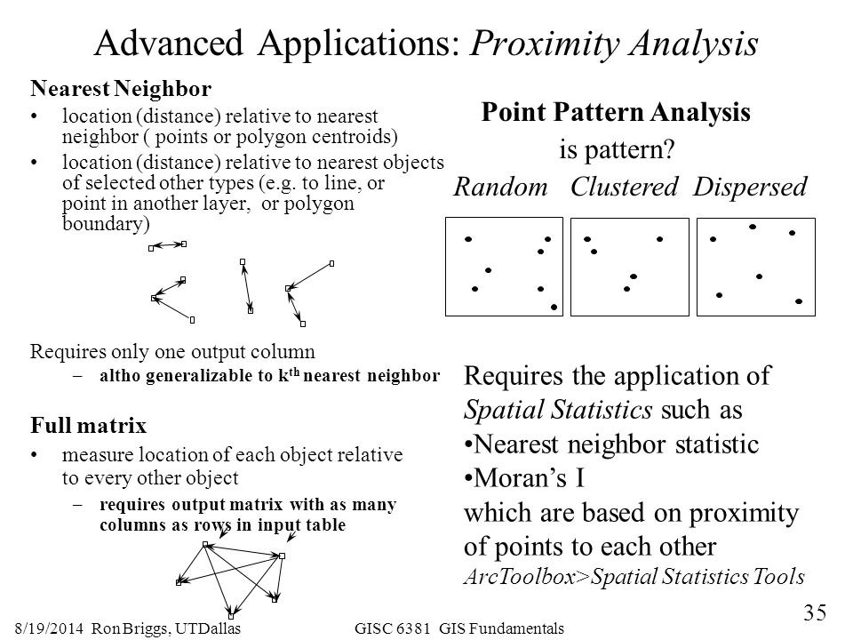 Advanced Applications: Proximity Analysis