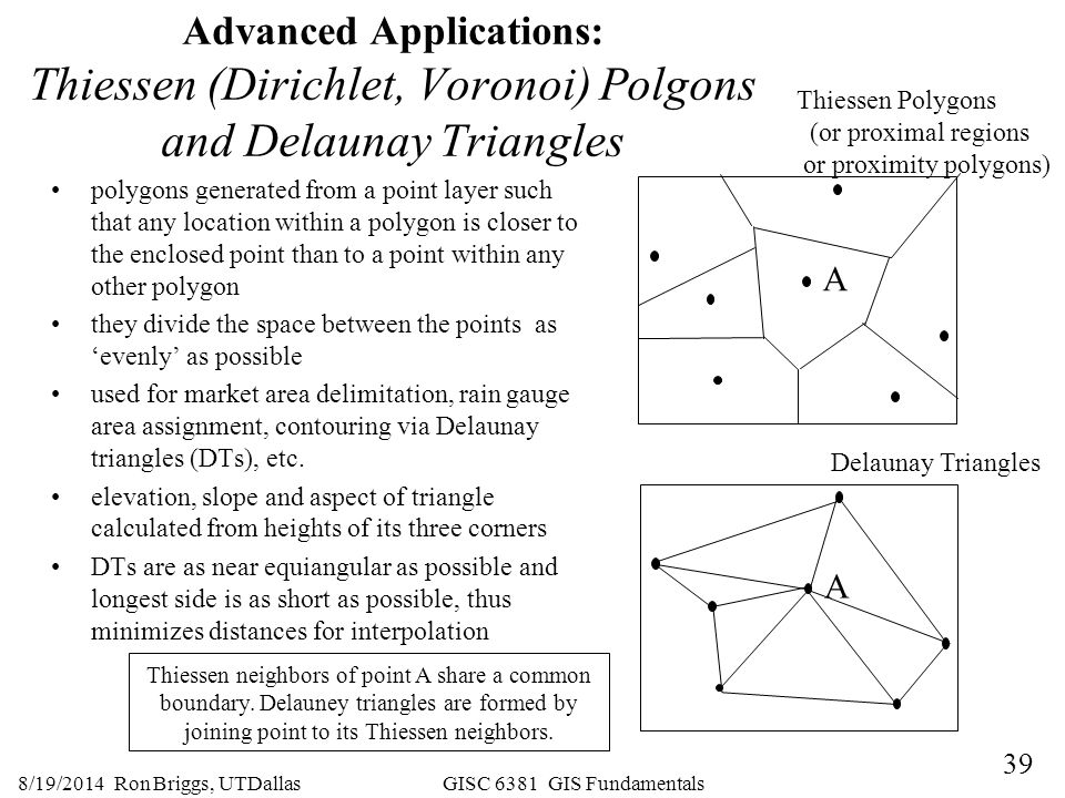 Advanced Applications: Thiessen (Dirichlet, Voronoi) Polgons and Delaunay Triangles