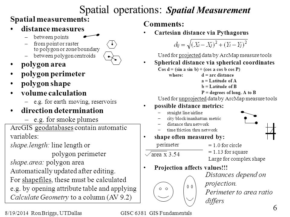 Spatial operations: Spatial Measurement