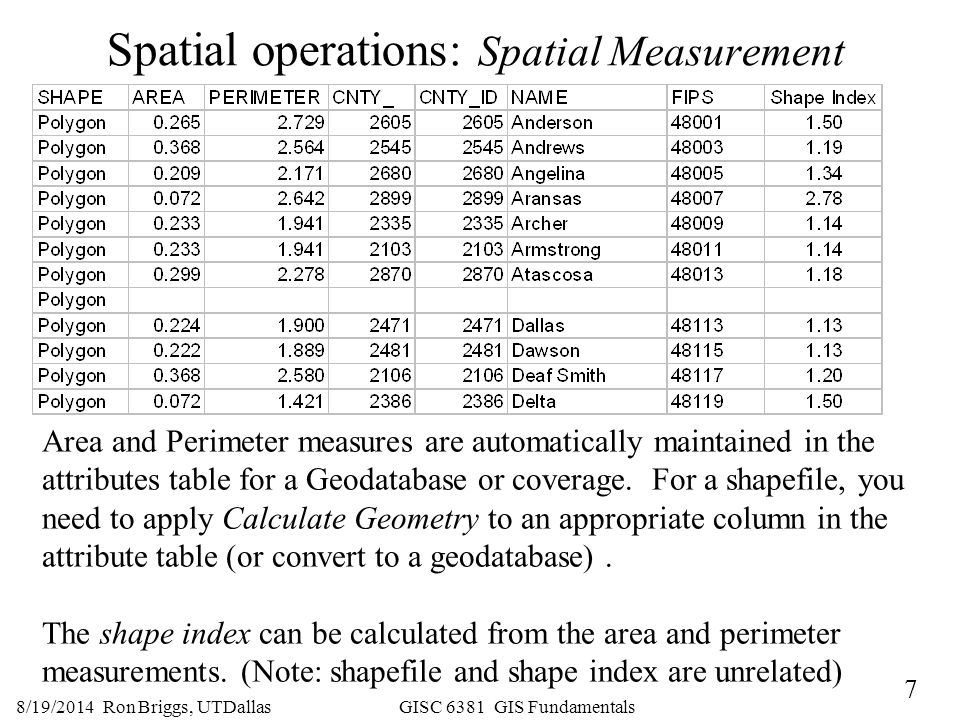 Spatial operations: Spatial Measurement