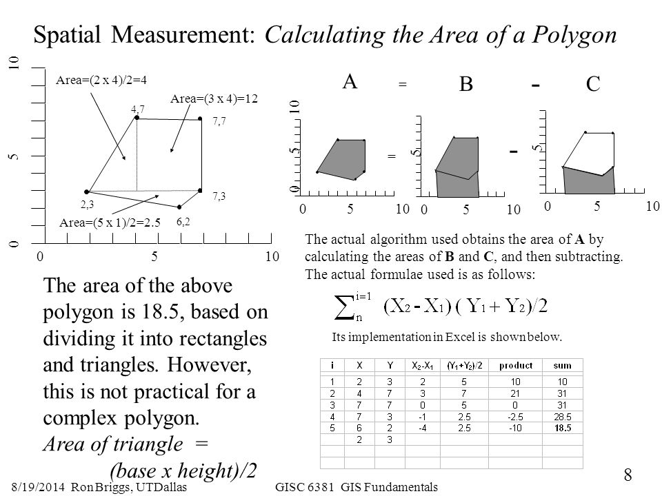 Spatial Measurement: Calculating the Area of a Polygon